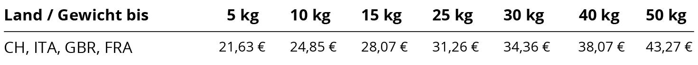 Versandkosten-CH-ITA-GBR-FRA-01