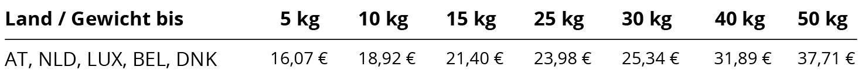 Versandkosten-AT-NLD-LUX-BEL-DNK-01